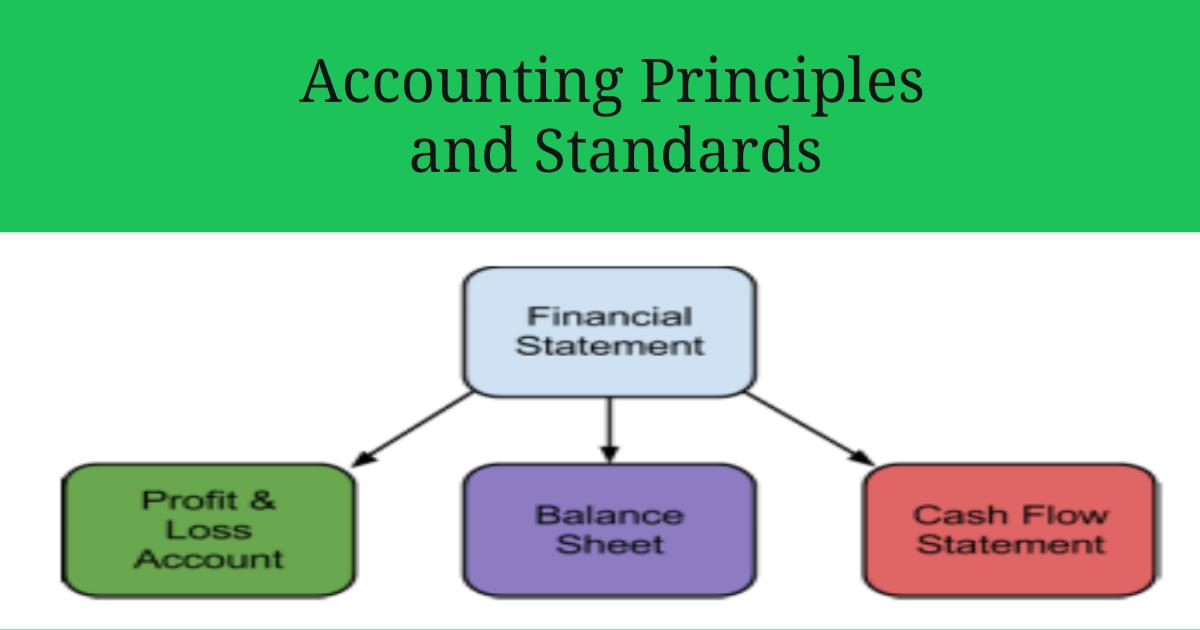Accounting-Principles-concepts