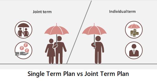Single Term Plan vs Joint Term Plan